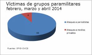 victimas de paramiliates