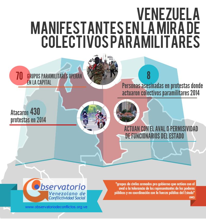 Informe: Manifestantes en la mira de colectivos paramilitares