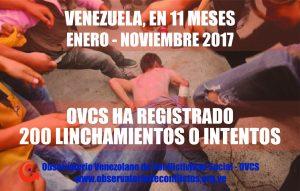 Linchamientos e intentos de linchamiento en Venezuela 2017