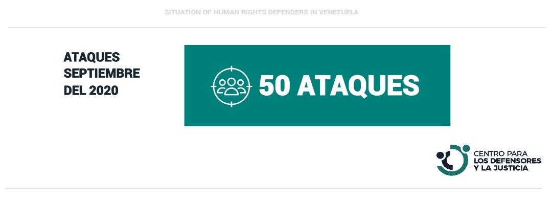 CDJ: Situación de personas defensoras de derechos humanos en Venezuela – Septiembre 2020