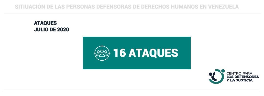 CDJ: Situación de personas defensoras de derechos humanos en Venezuela – Julio 2020